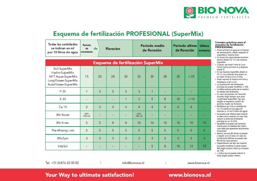 Tabla de cultivo Bio Nova nivel profesional