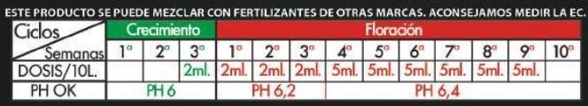 Tabla de cultivo Gom2 Tropic